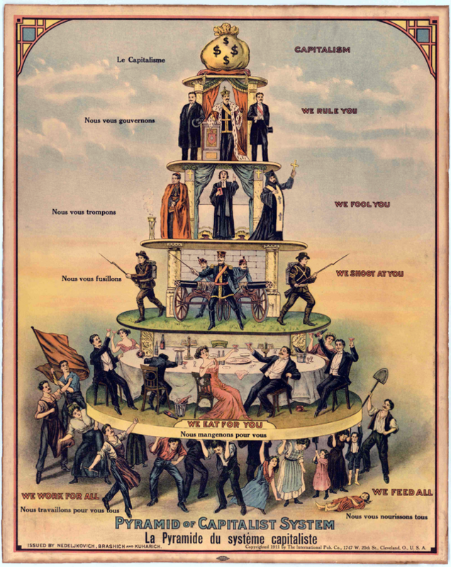 640px-Anti-capitalism_color—_Restored.png