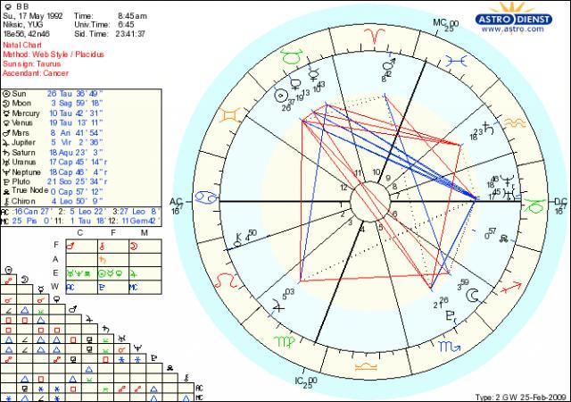 astro_w2gw_01_b_b_hp.47749.15718.jpg