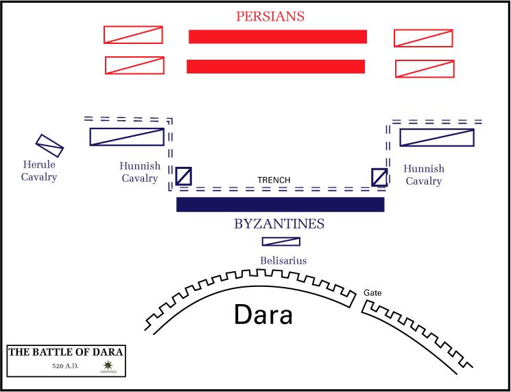 Battle_of_Dara-battleplan.png