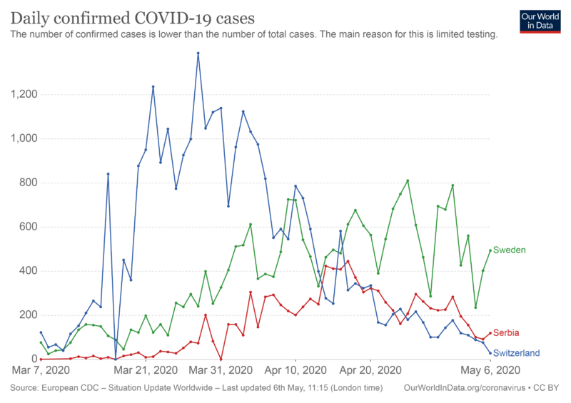 daily-cases-covid-19.png