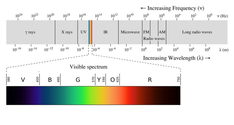 EM_spectrumrevised.png