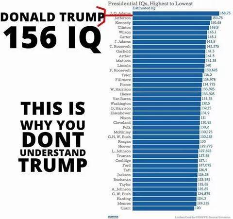 IQ Trump.jpg