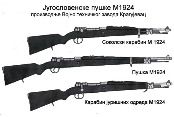 Jugoslovenske_puske_М24.jpg