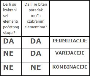 kombinatorika.jpg
