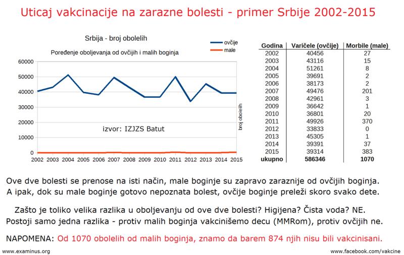 morb_vari-chart.png