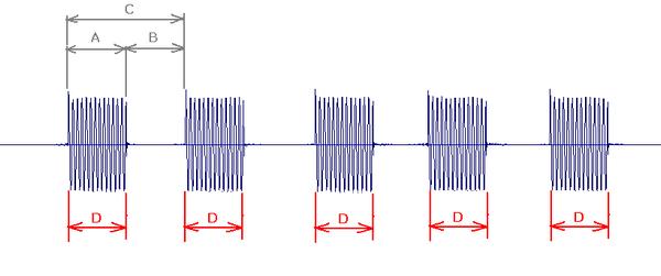 primer signala2.png
