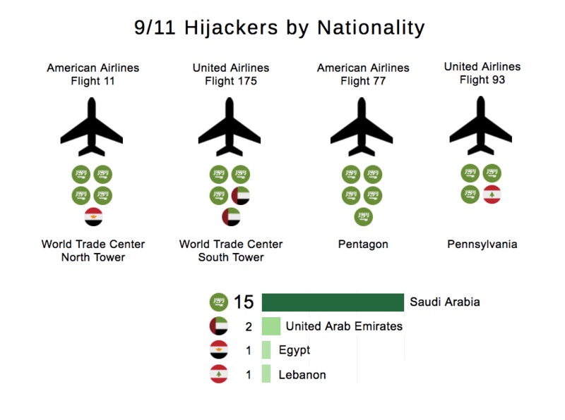 Saudis.png
