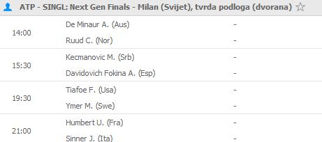 Screenshot_2019-11-07 Tenis rezultati uživo - tenis rezultati, ATP WTA poredak.png