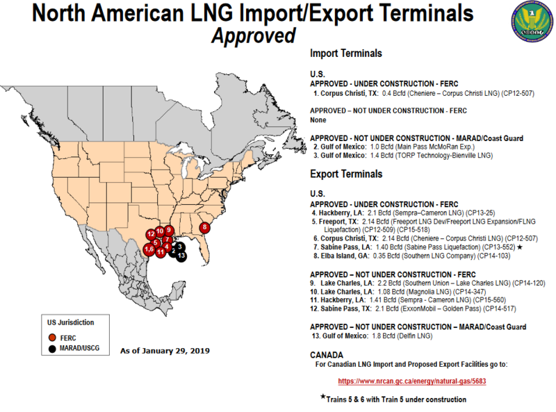 Screenshot_2020-01-09 North American LNG Import Export Terminals Approved - lng-approved pdf.png