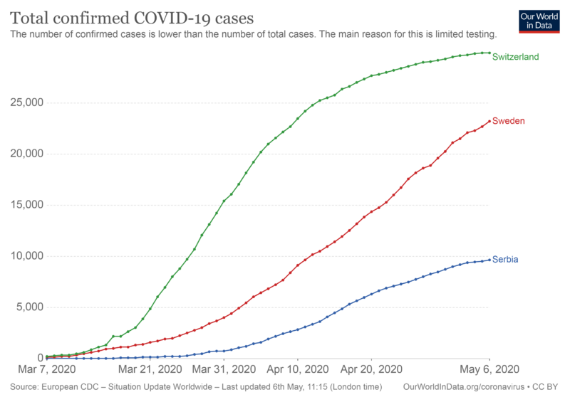 total-cases-covid-19 (1).png