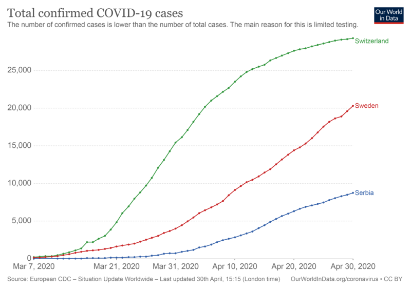 total-cases-covid-19 (3).png