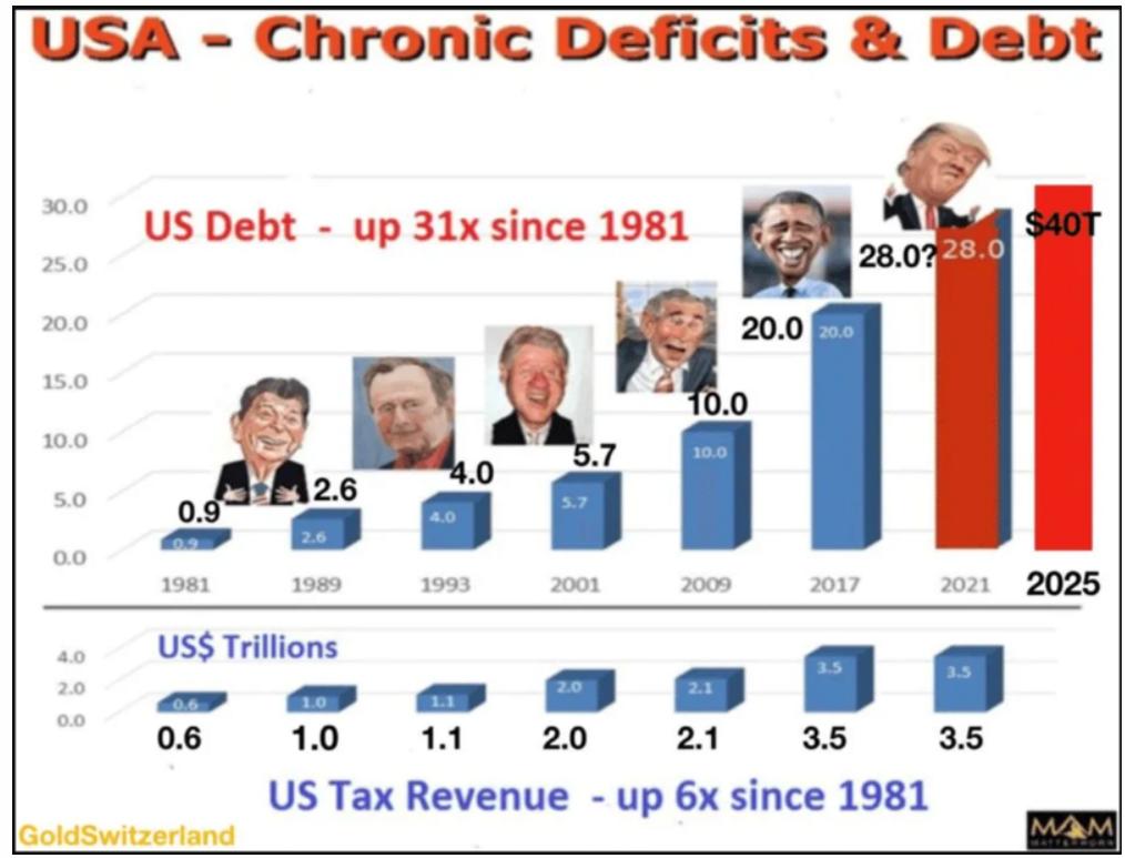 US debt.PNG